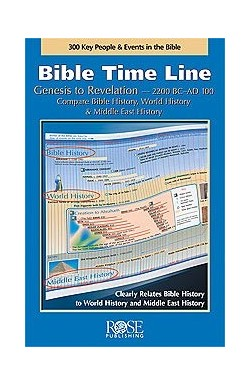 Bible Time Line